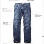 Wunderwerk Jeans Info