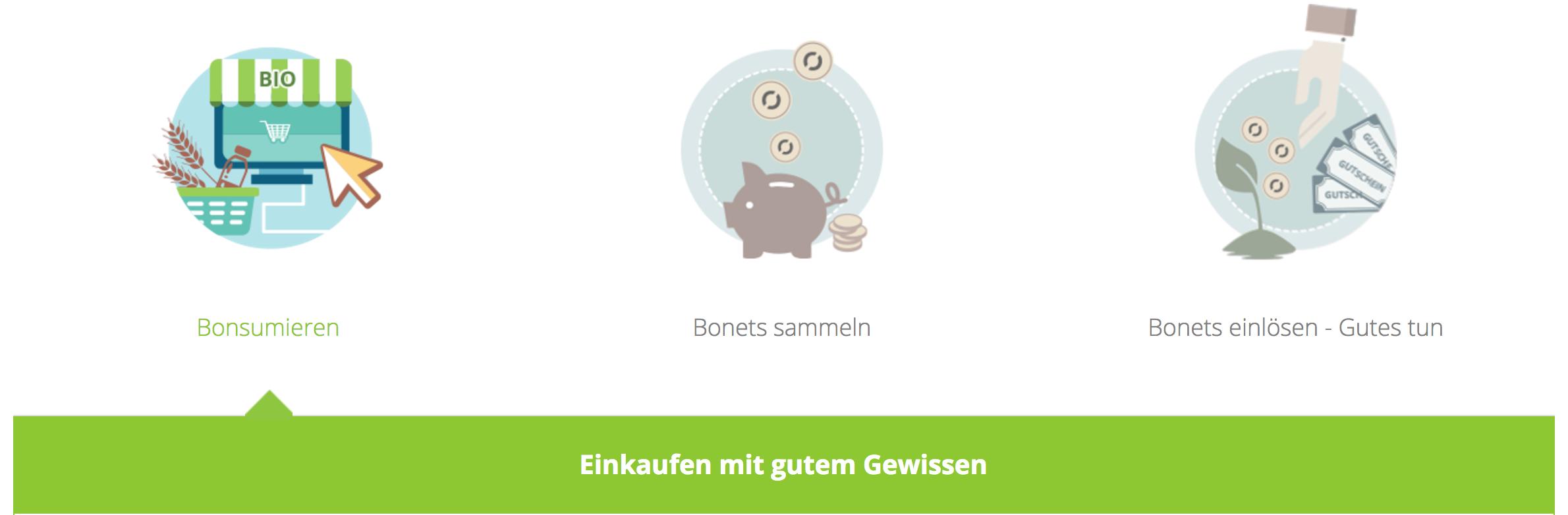 Bonussystem Nachhaltiger Konsum Einkauf Bonsum